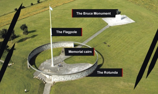 http://battleofbannockburn.com/the-project/about-the-battlefield/